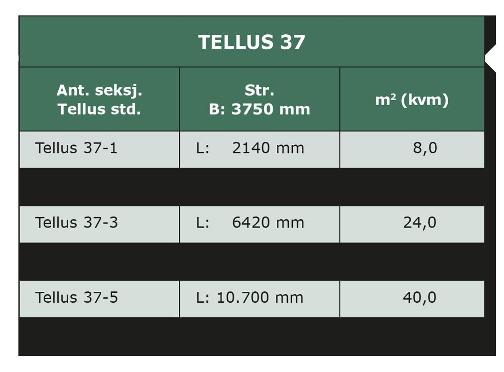 Zenzo Miljø -Tellus 37 Avfallshus - Miljøhus -Tabell.