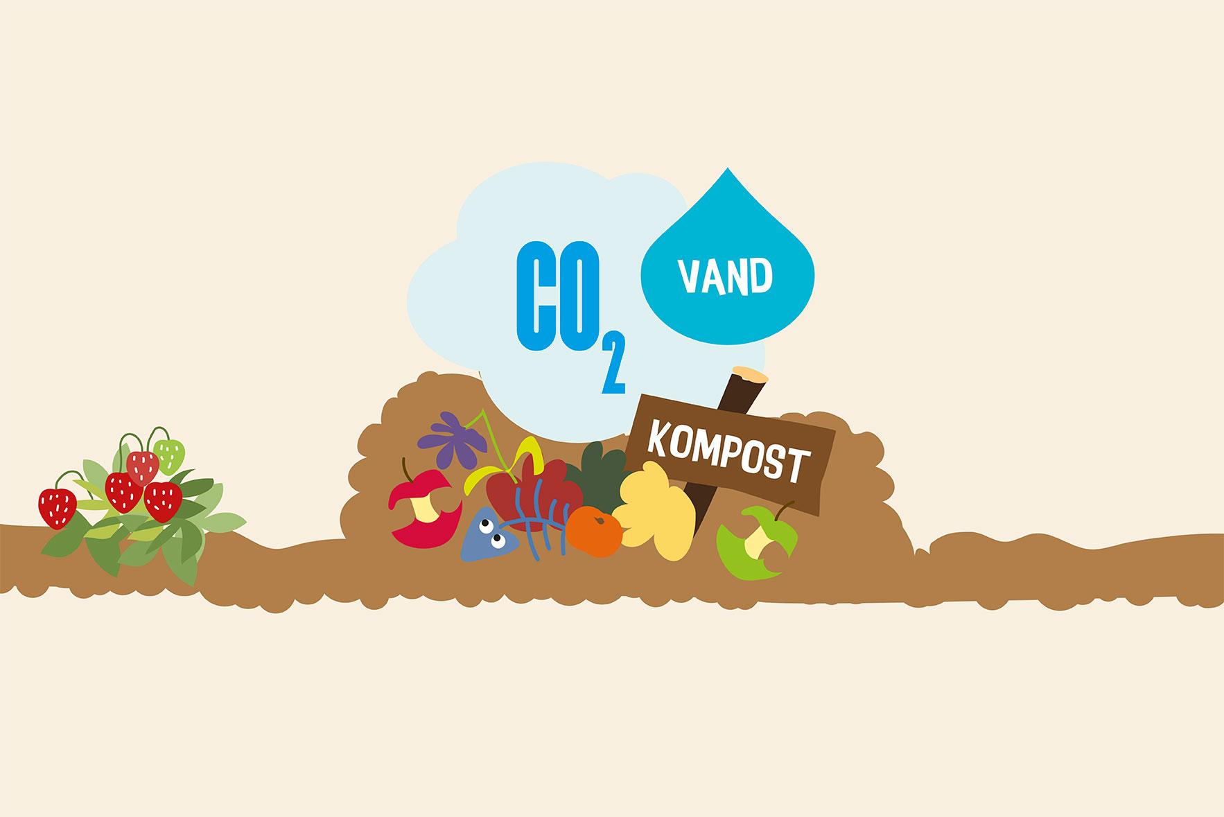 Harmful Kompost dispenser